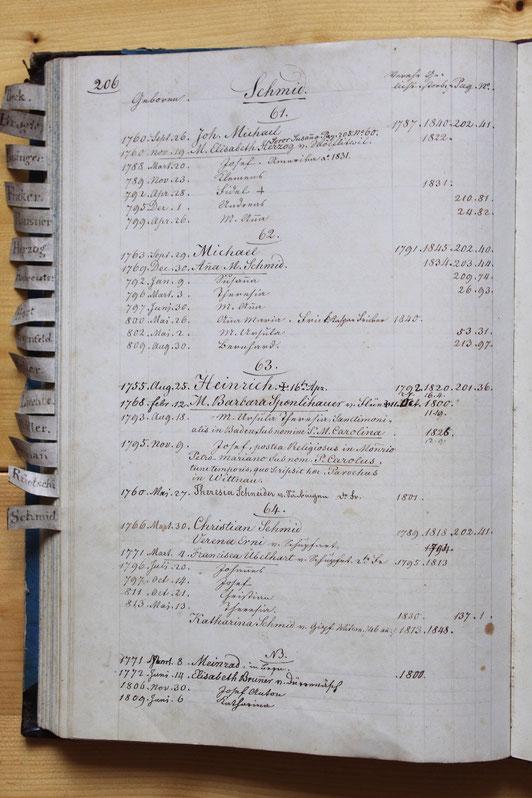 Original-Familienbuch von 1846: Seite 206
