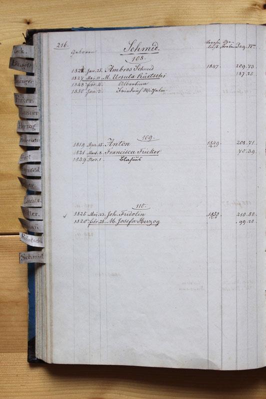 Original-Familienbuch von 1846: Seite 216