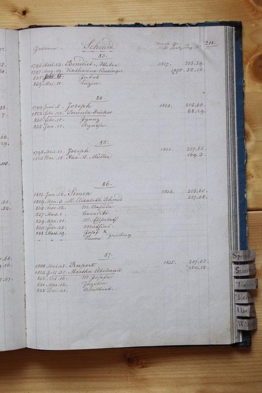 Original-Familienbuch von 1846: Seite 211