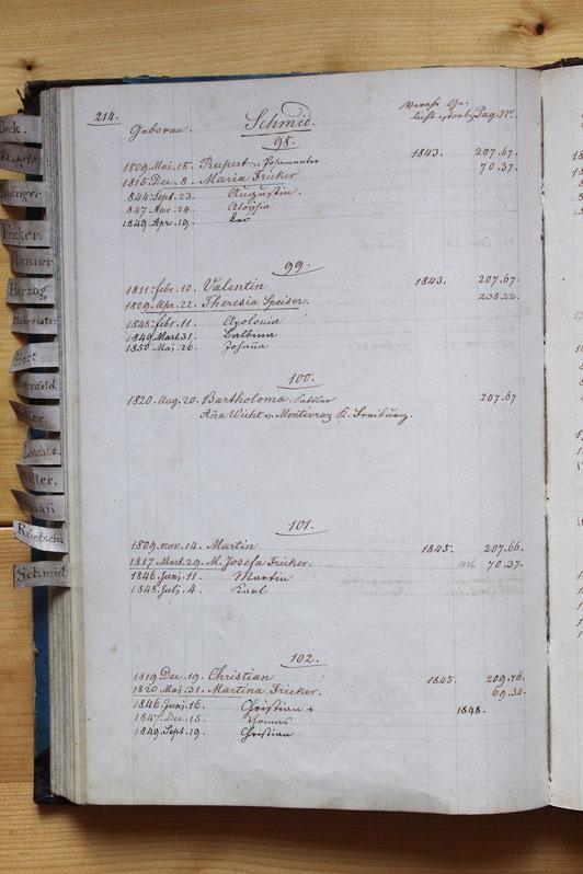 Original-Familienbuch von 1846: Seite 214