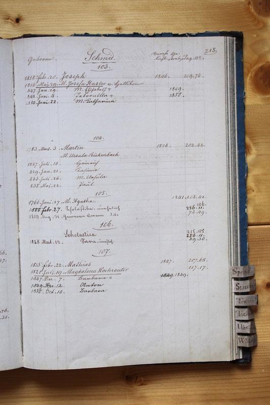 Original-Familienbuch von 1846: Seite 215