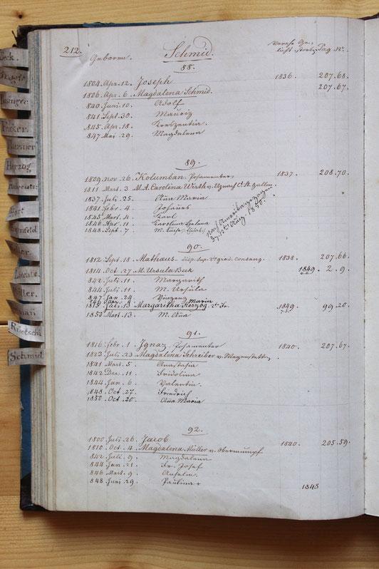 Original-Familienbuch von 1846: Seite 212