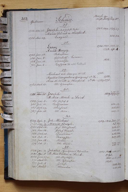 Original-Familienbuch von 1846: Seite 202