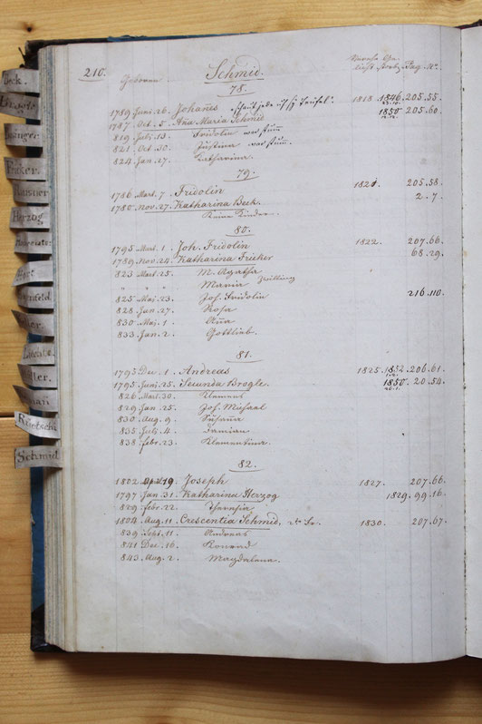 Original-Familienbuch von 1846: Seite 210