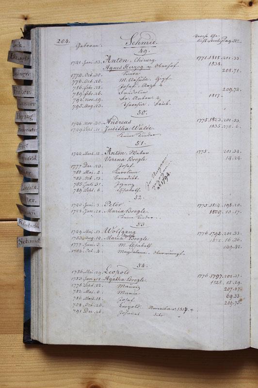 Original-Familienbuch von 1846: Seite 204