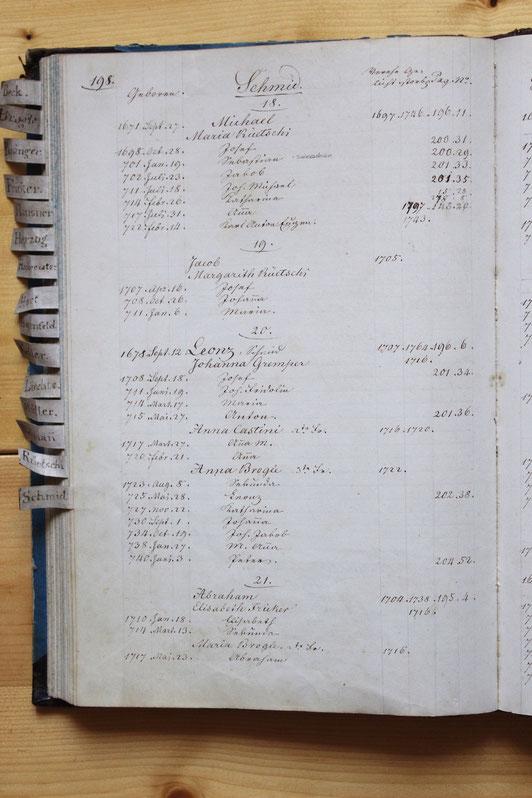 Original-Familienbuch von 1846: Seite 198