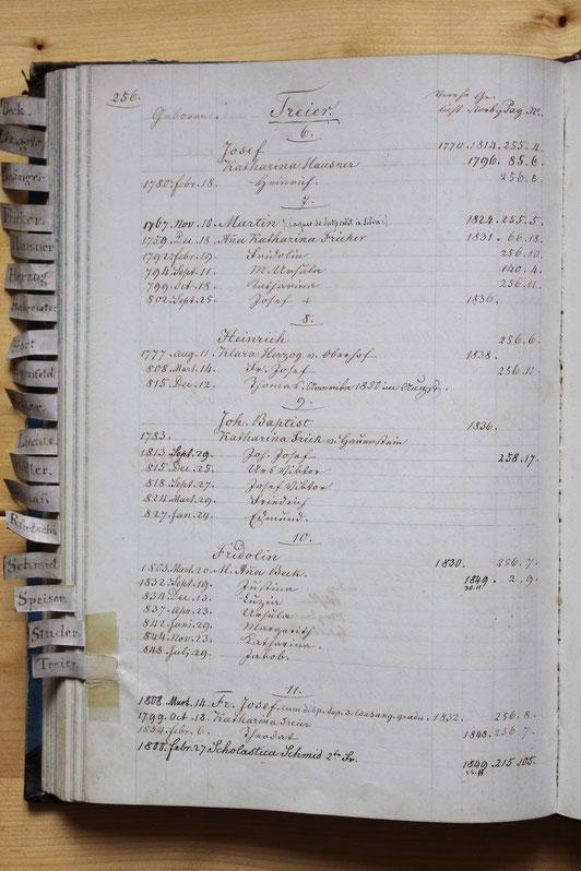 Original-Familienbuch von 1846: Seite 256
