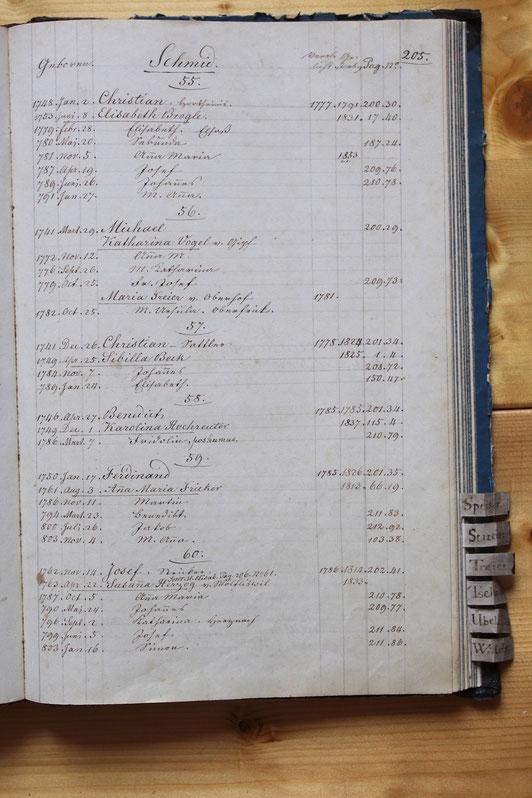 Original-Familienbuch von 1846: Seite 205
