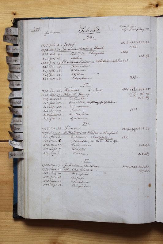 Original-Familienbuch von 1846: Seite 208