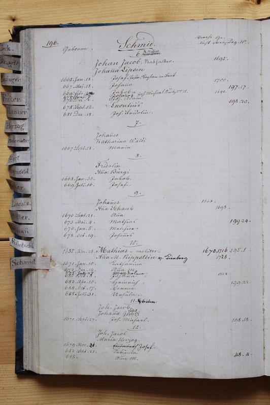 Original-Familienbuch von 1846: Seite 196