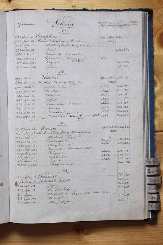 Original-Familienbuch von 1846: Seite 207
