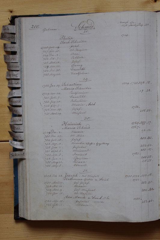 Original-Familienbuch von 1846: Seite 200