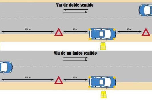 Señalización en carretera de una avería o de un accidente de tráfico. Imagen de AprendEmergencias