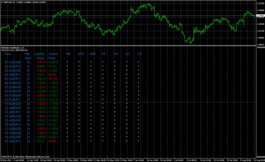 Forex greenland indicator