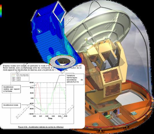 Calculs d'analyse modale et réponse dynamique sur un positionneur d'antenne