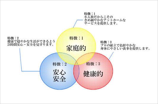 海盛 3つの特徴