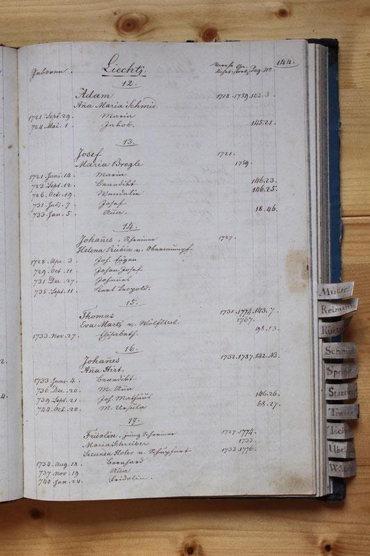 Original-Familienbuch von 1846: Seite 144