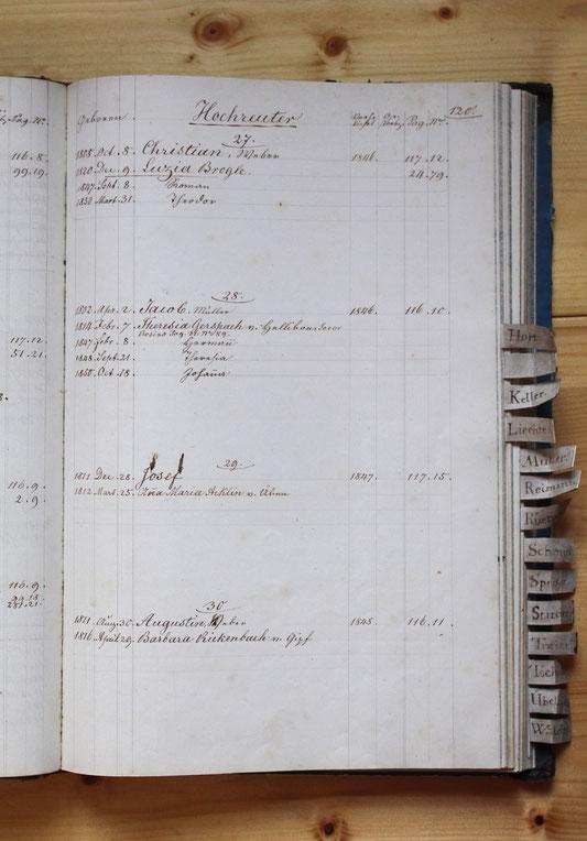 Original-Familienbuch von 1846: Seite 120