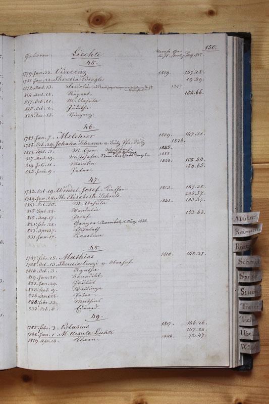 Original-Familienbuch von 1846: Seite 150