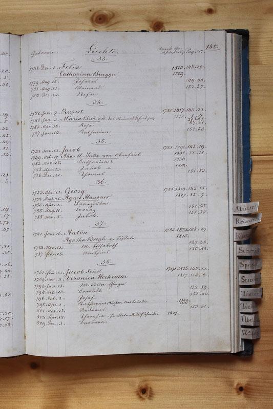 Original-Familienbuch von 1846: Seite 148