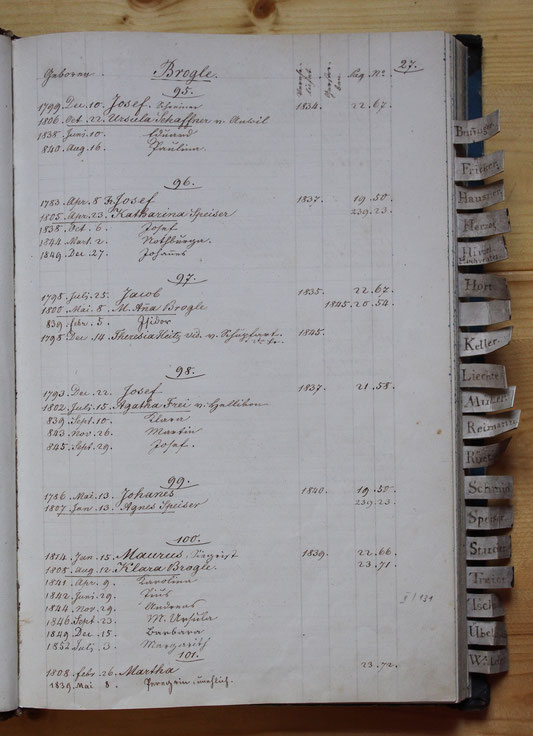 Original-Familienbuch von 1846: Seite 27