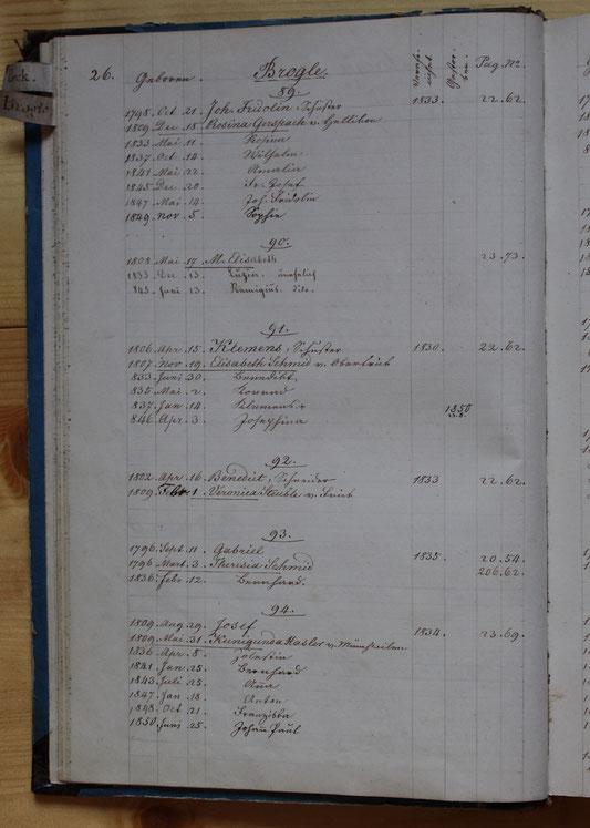 Original-Familienbuch von 1846: Seite 26