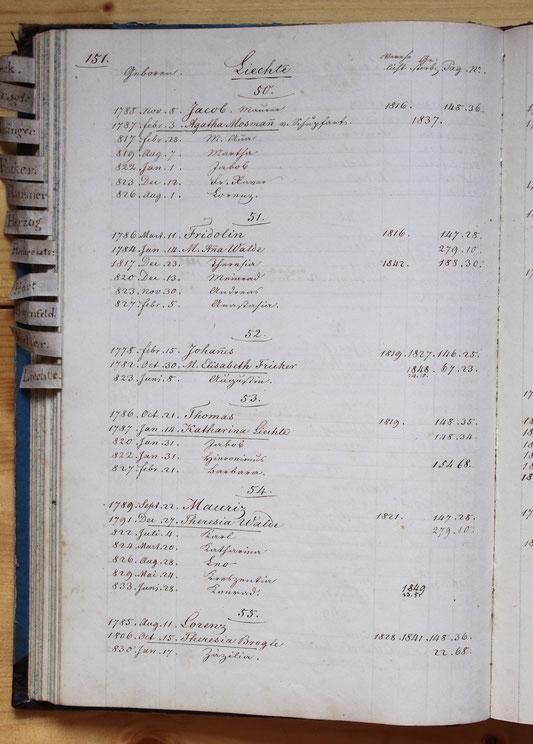 Original-Familienbuch von 1846: Seite 151