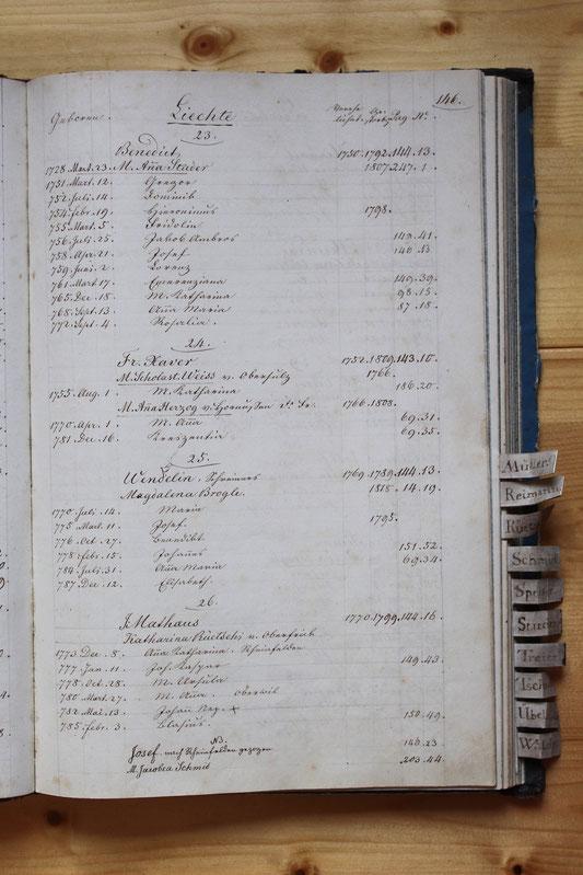 Original-Familienbuch von 1846: Seite 146