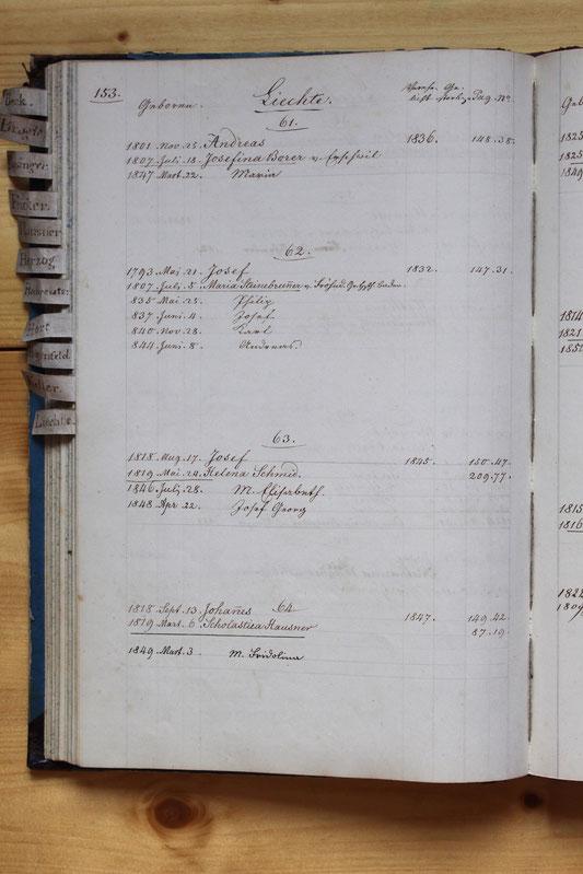 Original-Familienbuch von 1846: Seite 153