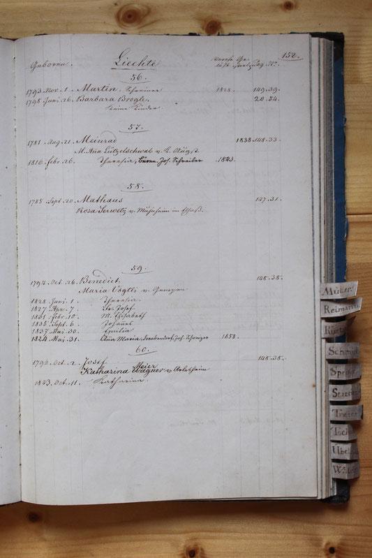 Original-Familienbuch von 1846: Seite 152