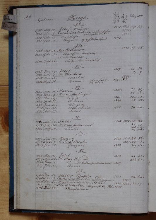 Original-Familienbuch von 1846: Seite 24