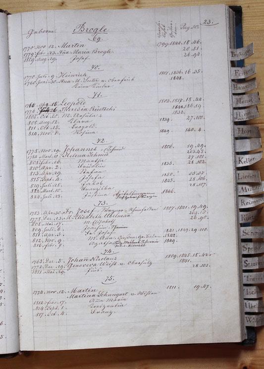 Original-Familienbuch von 1846: Seite 23