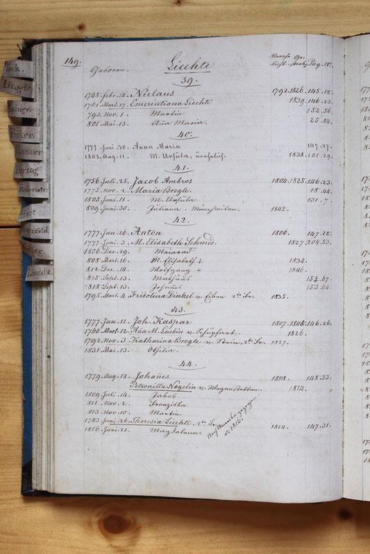 Original-Familienbuch von 1846: Seite 149