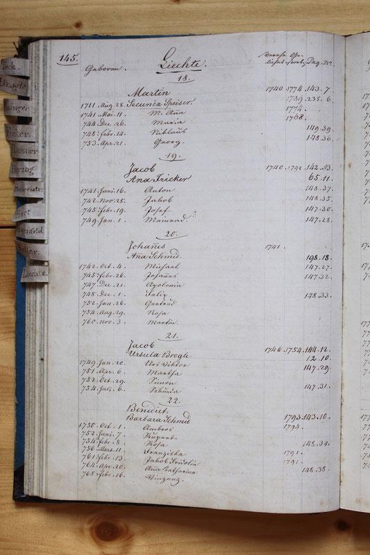 Original-Familienbuch von 1846: Seite 145