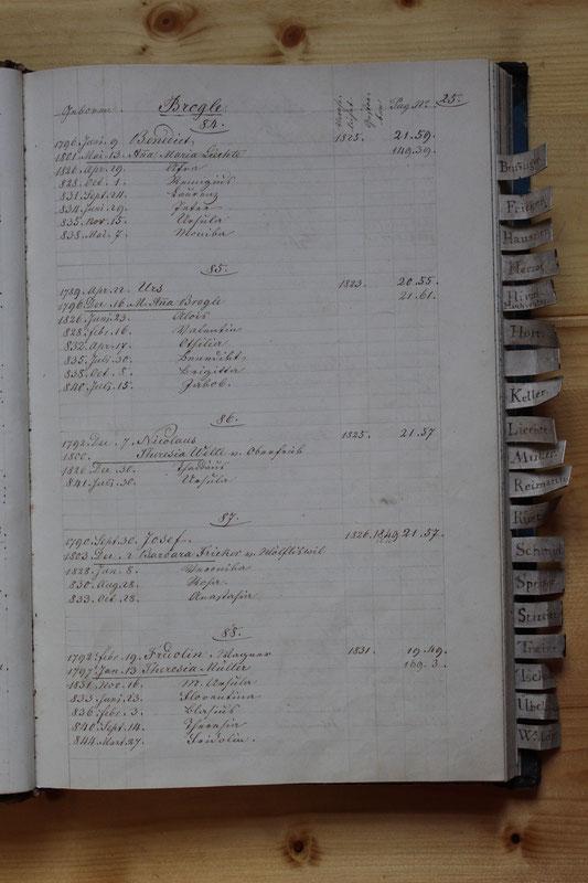 Original-Familienbuch von 1846: Seite 25