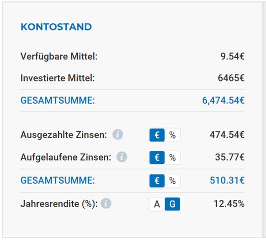 freaky finance, P2P-Rückblick 2017, Stand Januar 2018, Viainvest, Dashboard, Status meiner Investitionen