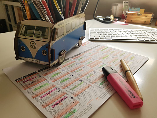 training planung motivation