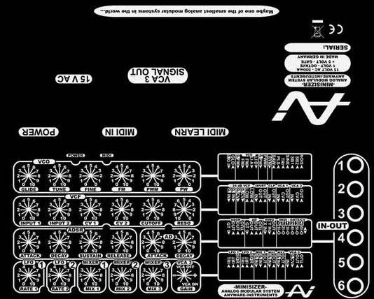 The new MINISIZER analog modular Synthesizer final print.
