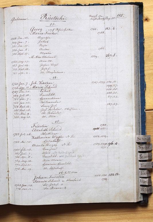 Original-Familienbuch von 1846: Seite 185