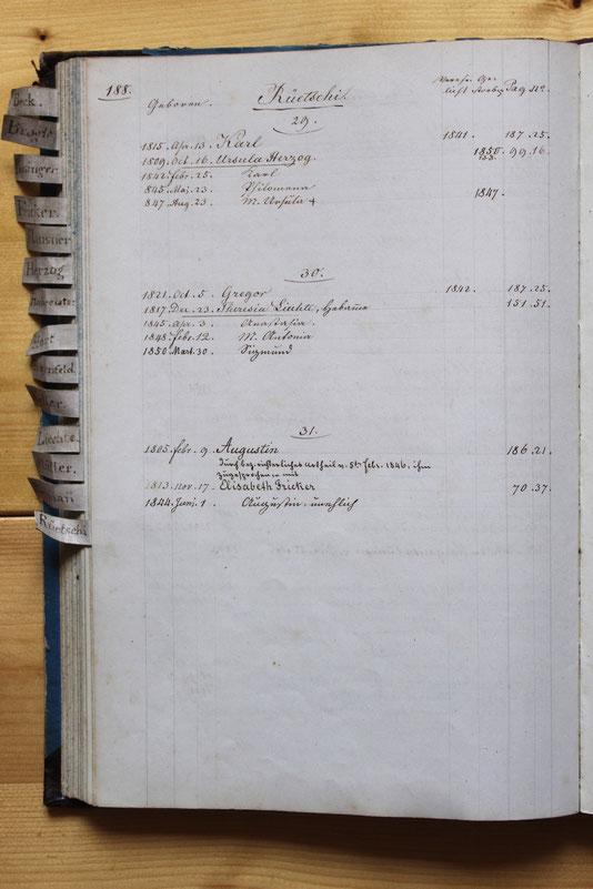 Original-Familienbuch von 1846: Seite 188