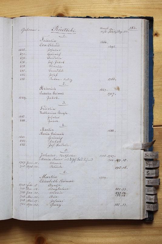 Original-Familienbuch von 1846: Seite 183