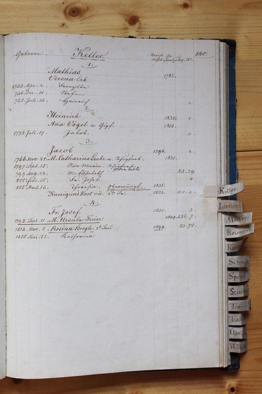 Original-Familienbuch von 1846: Seite 140