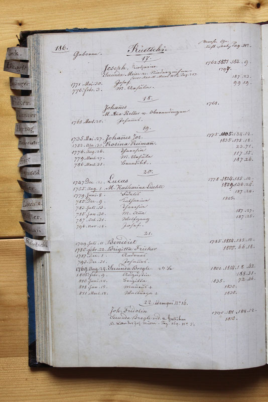 Original-Familienbuch von 1846: Seite 186