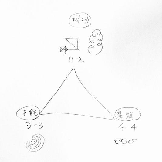 SeikoTokiの音のバイブレーションを解読する図