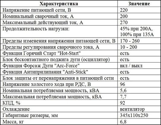 Технические данные Патон АДИ-200S