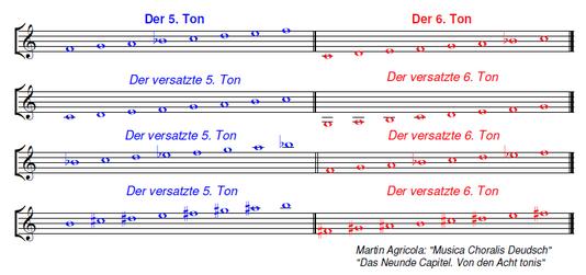 """Martin Agricola """"Musica Choralis Deudsch"""""""