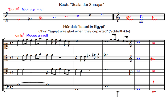 Bach: Scala der 3 Major