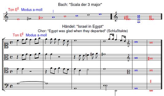 Bach: Scala der 3 Major