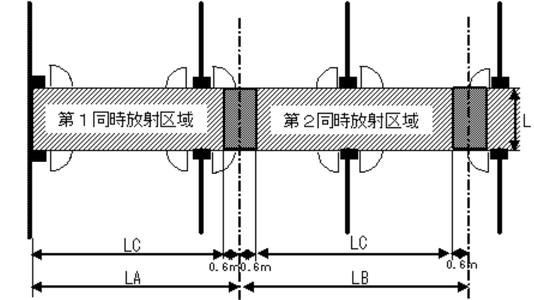 廊下、通路等を2以上の同時放射区域とする場合  パッケージ型自動消火設備