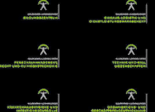 SALK Logosystematik